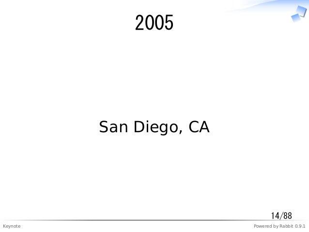 Keynote Powered by Rabbit 0.9.1 2005 San Diego, CA 14/88