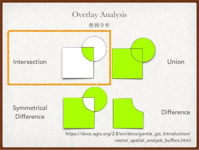 From Pandas to GeoPandas - 地理資料處理與分析