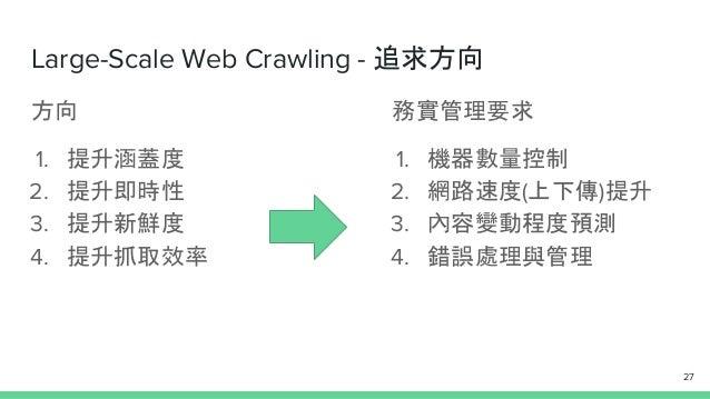 Large-Scale Web Crawling - 追求方向 方向 1. 提升涵蓋度 2. 提升即時性 3. 提升新鮮度 4. 提升抓取效率 務實管理要求 1. 機器數量控制 2. 網路速度(上下傳)提升 3. 內容變動程度預測 4. 錯誤處...