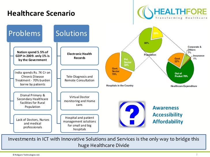 Creating an Integrated Healthcare Delivery System through IT