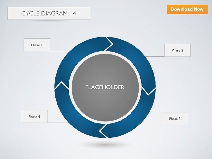 Cycle diagram template akbaeenw cycle diagram template ccuart Images