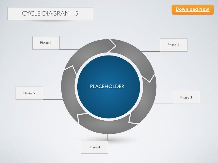 Keynote template cycle diagram 5 elements download nowcycle diagram 5 phase 1 ccuart Choice Image