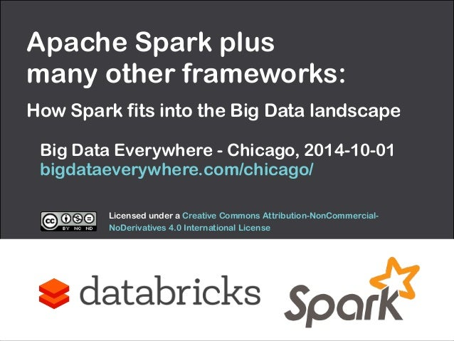 Apache Spark plus  many other frameworks:  How Spark fits into the Big Data landscape  Big Data Everywhere - Chicago, 2014...