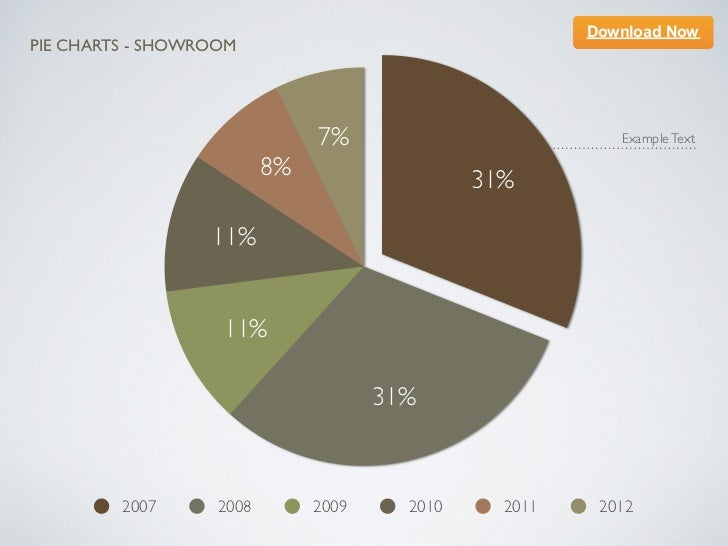 Download NowPIE CHARTS - SHOWROOM                               7%                          Example Text                  ...