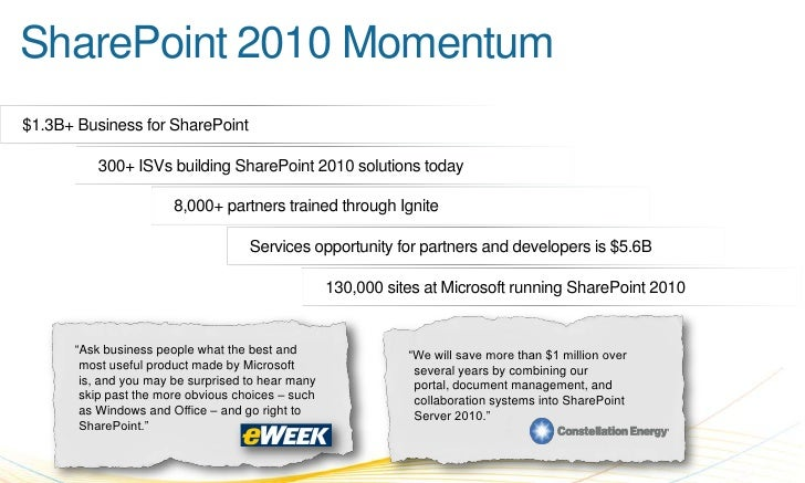 $1.3B+ Business for SharePoint<br />300+ ISVs building SharePoint 2010 solutions today<br />8,000+ partners trained throug...