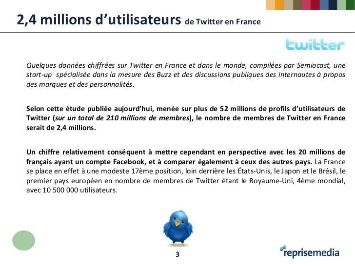 2,4 millions d'utilisateurs de Twitter en France Quelques données chiffrées sur Twitter en France et dans le monde, compil...