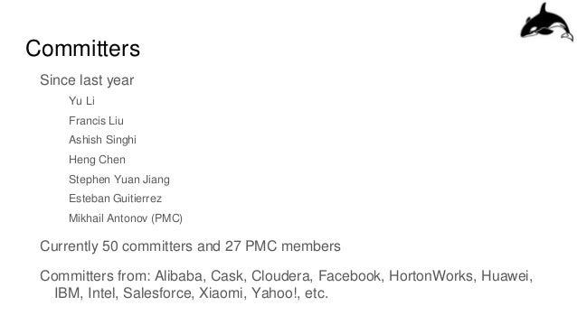 Committers Since last year Yu Li Francis Liu Ashish Singhi Heng Chen Stephen Yuan Jiang Esteban Guitierrez Mikhail Antonov...