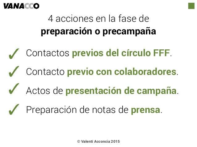 © Valentí Acconcia 2015 4 acciones en la fase de  preparación o precampaña Contactos previos del círculo FFF. Contacto pr...