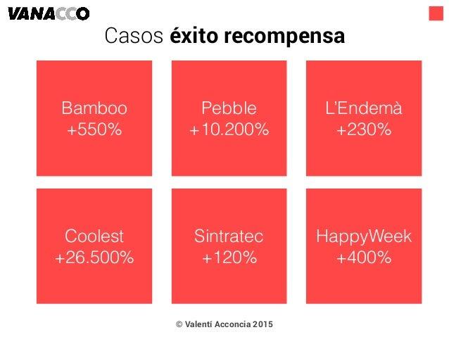 © Valentí Acconcia 2015 Bamboo +550% Pebble +10.200% HappyWeek +400% Coolest +26.500% L'Endemà +230% Sintratec +120% Casos...