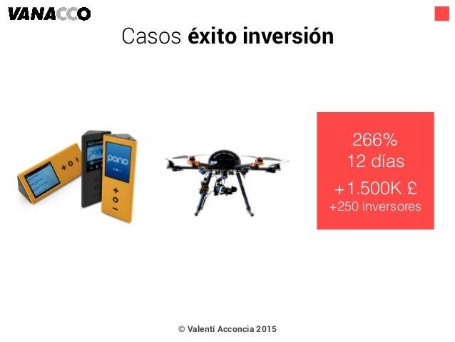 © Valentí Acconcia 2015 266% 12 días +1.500K £ +250 inversores Casos éxito inversión