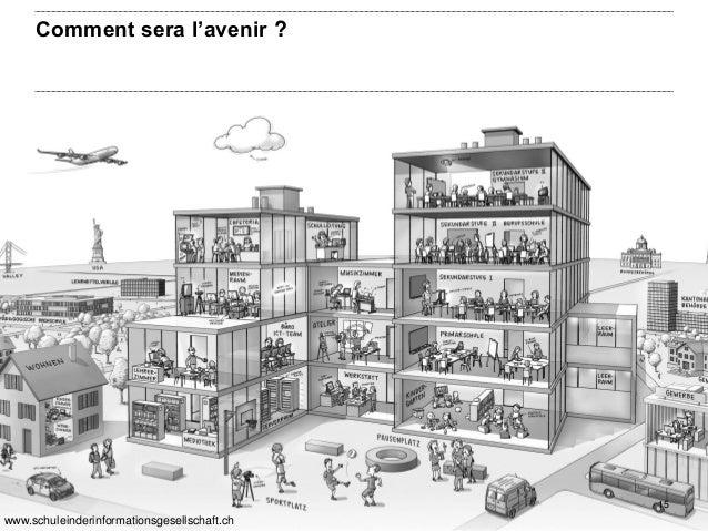 Comment sera l'avenir ? 15 www.schuleinderinformationsgesellschaft.ch
