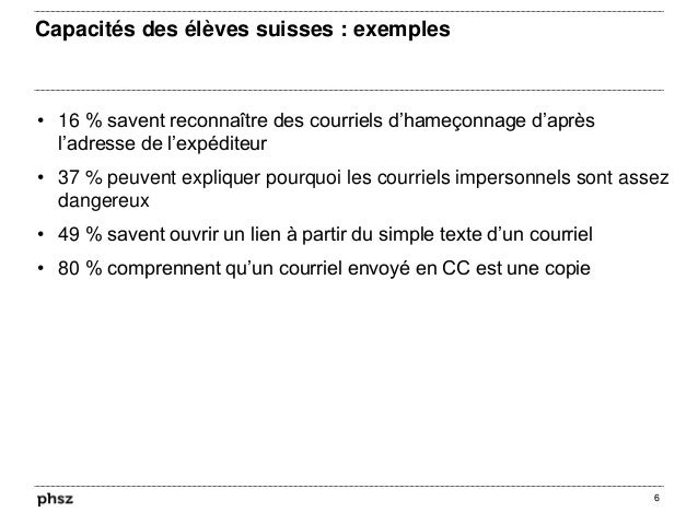 Capacités des élèves suisses : exemples • 16 % savent reconnaître des courriels d'hameçonnage d'après l'adresse de l'expéd...