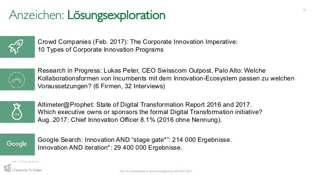 Anzeichen: Lösungsexploration 14 Crowd Companies (Feb. 2017): The Corporate Innovation Imperative: 10 Types of Corporate I...