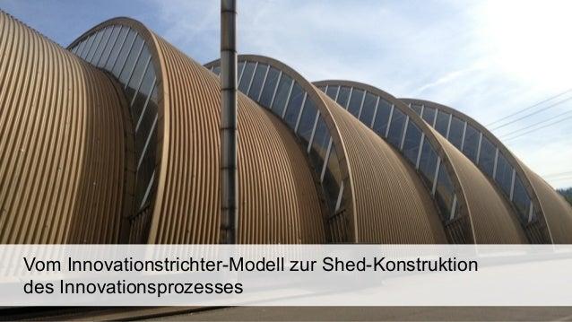 15 Prof. Dr. Andrea Back & Vanessa Guggisberg, IWI-HSG, 2017 Vom Innovationstrichter-Modell zur Shed-Konstruktion des Inno...