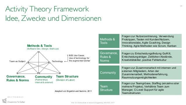 Activity Theory Framework Idee, Zwecke und Dimensionen 20 Prof. Dr. Andrea Back & Vanessa Guggisberg, IWI-HSG, 2017 Govern...