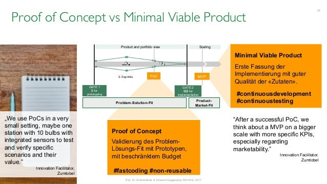 PoC 32 Prof. Dr. Andrea Back & Vanessa Guggisberg, IWI-HSG, 2017 Proof of Concept vs Minimal Viable Product Problem-Soluti...