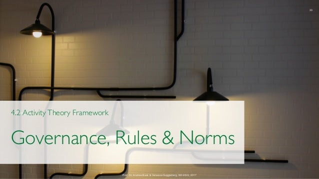 33 Prof. Dr. Andrea Back & Vanessa Guggisberg, IWI-HSG, 2017 4.2 Activity Theory Framework Governance, Rules & Norms
