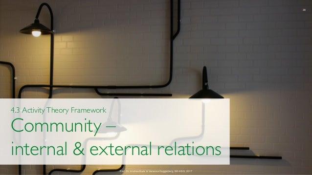 38 Prof. Dr. Andrea Back & Vanessa Guggisberg, IWI-HSG, 2017 4.3 Activity Theory Framework Community – internal & external...