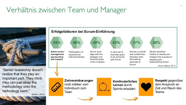 """44 Verhältnis zwischen Team und Manager """"Senior leadership doesn't realize that they play an important part. They think th..."""
