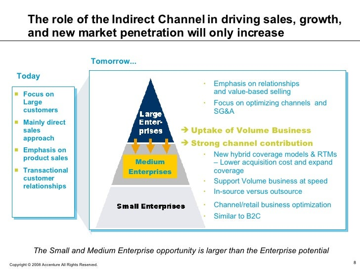 The role of the Indirect Channel in driving sales, growth, and new market penetration will only increase  <ul><li>Focus on...