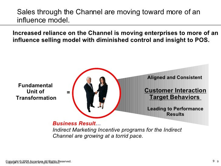 Copyright © 2008 Accenture All Rights Reserved. Fundamental  Unit of  Transformation Aligned and Consistent  Customer Inte...