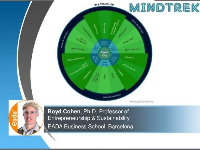 Boyd Cohen, Ph.D. Professor of Entrepreneurship & Sustainability EADA Business School, Barcelona