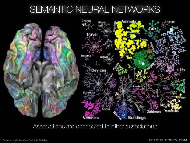 ERIKSCHOPPEN.COMGallantlab.org University of California, Berkeley SEMANTIC NEURAL NETWORKS Associations are connected to o...