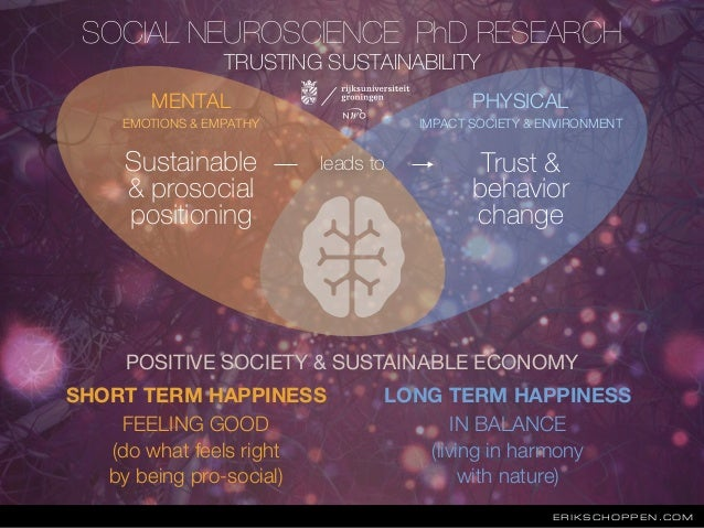 Happy Energy - The connection between positive thinking and sustainable living Slide 3
