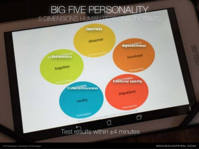 ERIKSCHOPPEN.COM BIG FIVE PERSONALITY Test results within ±4 minutes Openness Conscientiousness Extraversion Agreeableness...