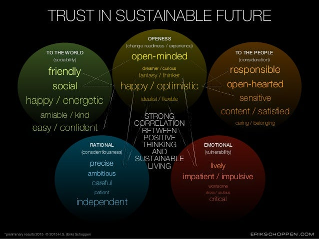 TRUST IN SUSTAINABLE FUTURE responsible open-hearted sensitive content / satisfied caring / belonging friendly social happ...
