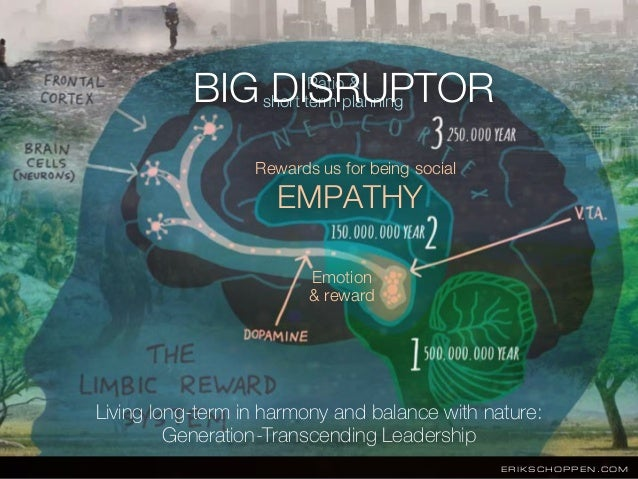 ERIKSCHOPPEN.COM EMPATHY Rewards us for being social Emotion & reward Ratio & short term planningBIG DISRUPTOR Living long...