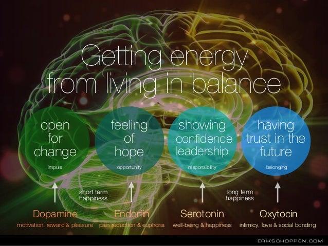 ERIKSCHOPPEN.COM Dopamine Endorfin Serotonin Oxytocin motivation, reward & pleasure pain reduction & euphoria well-being &...