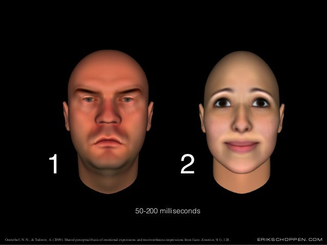 2 ERIKSCHOPPEN.COM 1 Oosterhof, N. N., & Todorov, A. (2009). Shared perceptual basis of emotional expressions and trustwor...