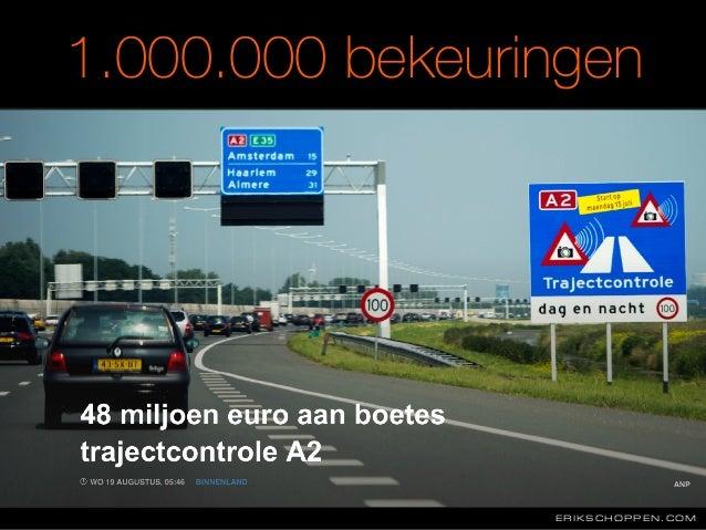 ERIKSCHOPPEN.COM 1.000.000 bekeuringen