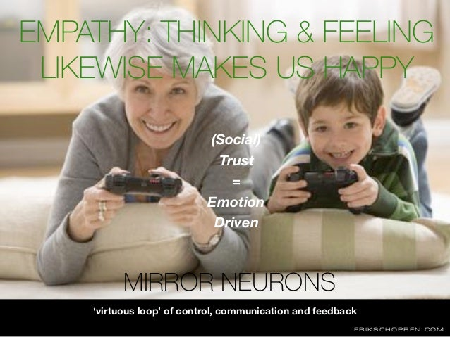 MIRROR NEURONS ERIKSCHOPPEN.COM 'virtuous loop' of control, communication and feedback EMPATHY: THINKING & FEELING LIKEWIS...