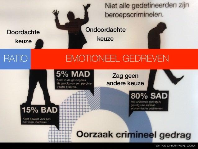 ERIKSCHOPPEN.COM Doordachte keuze Ondoordachte keuze EMOTIONEEL GEDREVENRATIO Zag geen andere keuze
