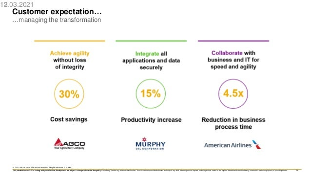 13 © 2021 SAP SE or an SAP affiliate company. All rights reserved. ǀ PUBLIC This presentation and SAP's strategy and possi...