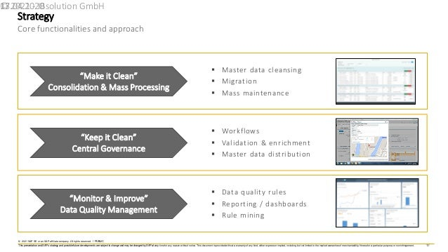 17 © 2021 SAP SE or an SAP affiliate company. All rights reserved. ǀ PUBLIC This presentation and SAP's strategy and possi...