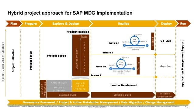 18 © 2021 SAP SE or an SAP affiliate company. All rights reserved. ǀ PUBLIC This presentation and SAP's strategy and possi...