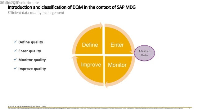 19 © 2021 SAP SE or an SAP affiliate company. All rights reserved. ǀ PUBLIC This presentation and SAP's strategy and possi...