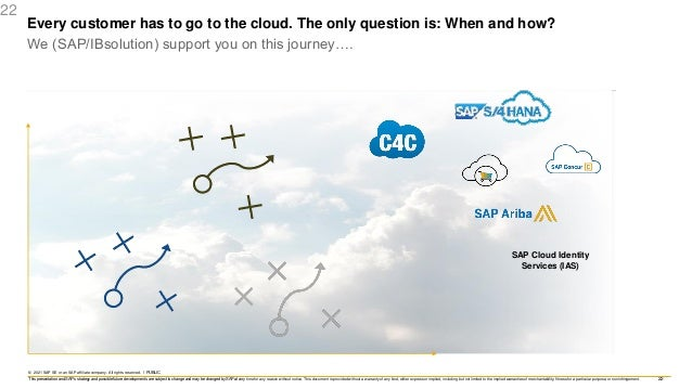 22 © 2021 SAP SE or an SAP affiliate company. All rights reserved. ǀ PUBLIC This presentation and SAP's strategy and possi...