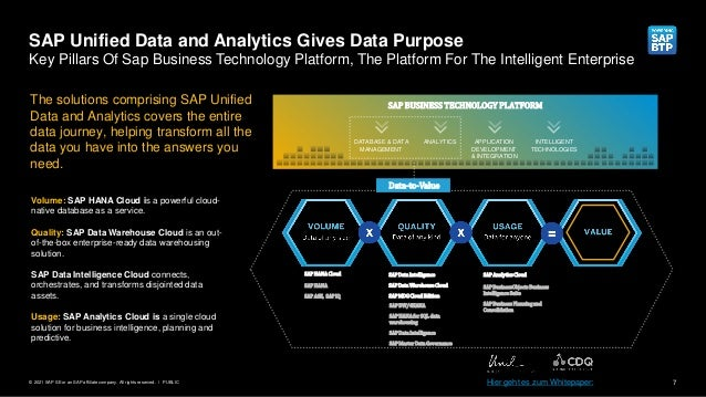 7 PUBLIC © 2021 SAP SE or an SAP affiliate company. All rights reserved. ǀ The solutions comprising SAP Unified Data and A...