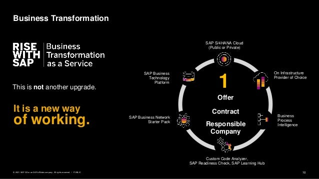 10 PUBLIC © 2021 SAP SE or an SAP affiliate company. All rights reserved. ǀ It is a new way of working. This is not anothe...