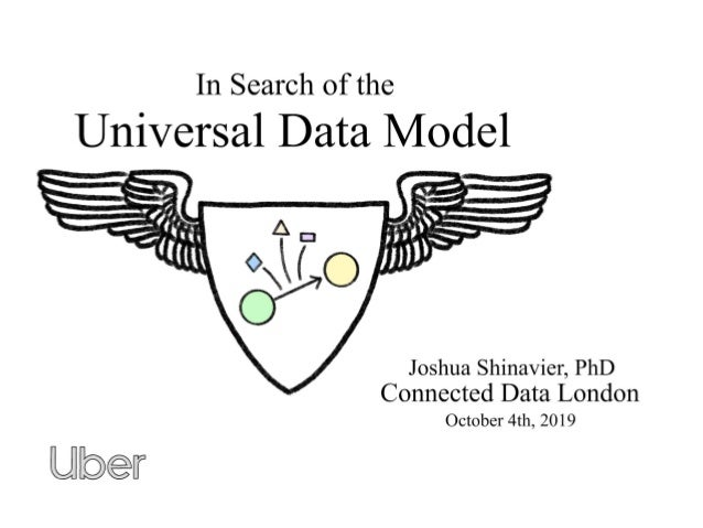 In Search of the Universal Data Model
