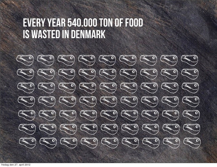 Every year 540.000 ton of food                  is wasted in Denmarkfredag den 27. april 2012