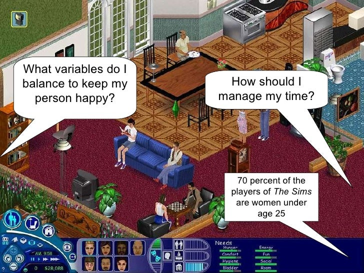 What variables do I balance to keep my person happy? How should I manage my time? 70 percent of the players of  The Sims  ...