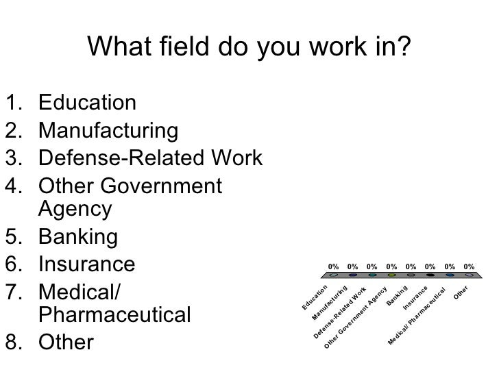 What field do you work in? <ul><li>Education </li></ul><ul><li>Manufacturing </li></ul><ul><li>Defense-Related Work  </li>...
