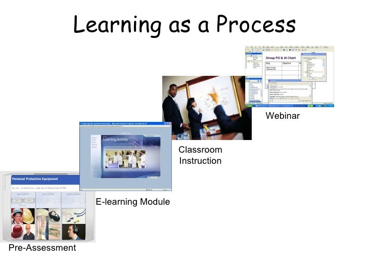 Pre-Assessment E-learning Module Classroom Instruction Webinar Learning as a Process