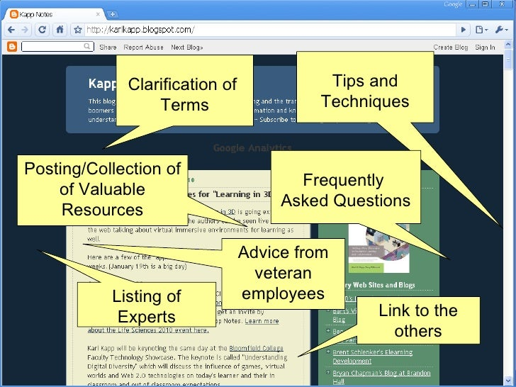 Clarification of  Terms Tips and Techniques Frequently  Asked Questions Posting/Collection of of Valuable Resources Listin...