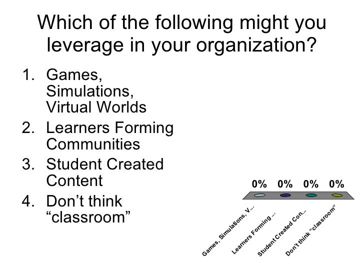 Which of the following might you leverage in your organization? <ul><li>Games, Simulations, Virtual Worlds </li></ul><ul><...